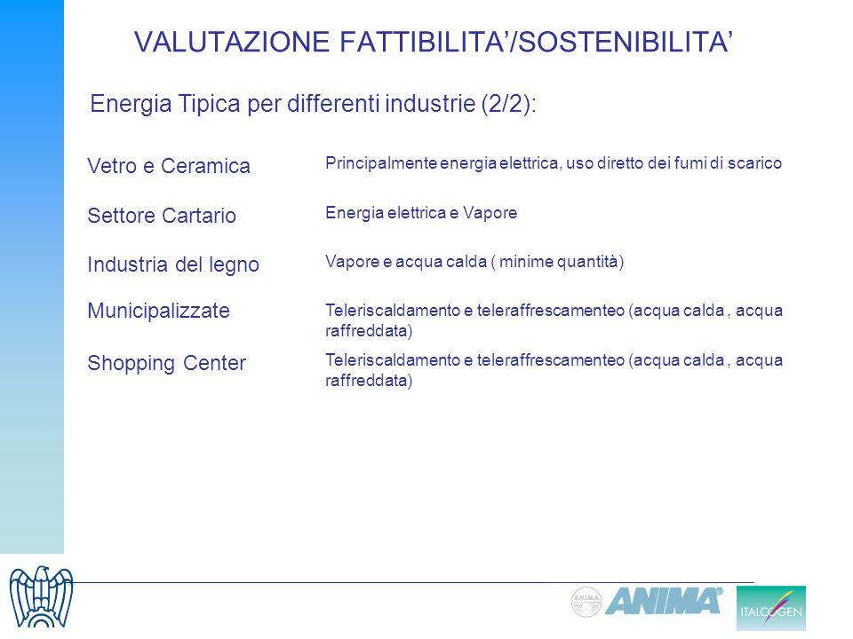 VALUTAZIONE FATTIBILITA/SOSTENIBILITA Energia Tipica per differenti industrie (2/2): Vetro e Ceramica Principalmente energia elettrica, uso diretto de