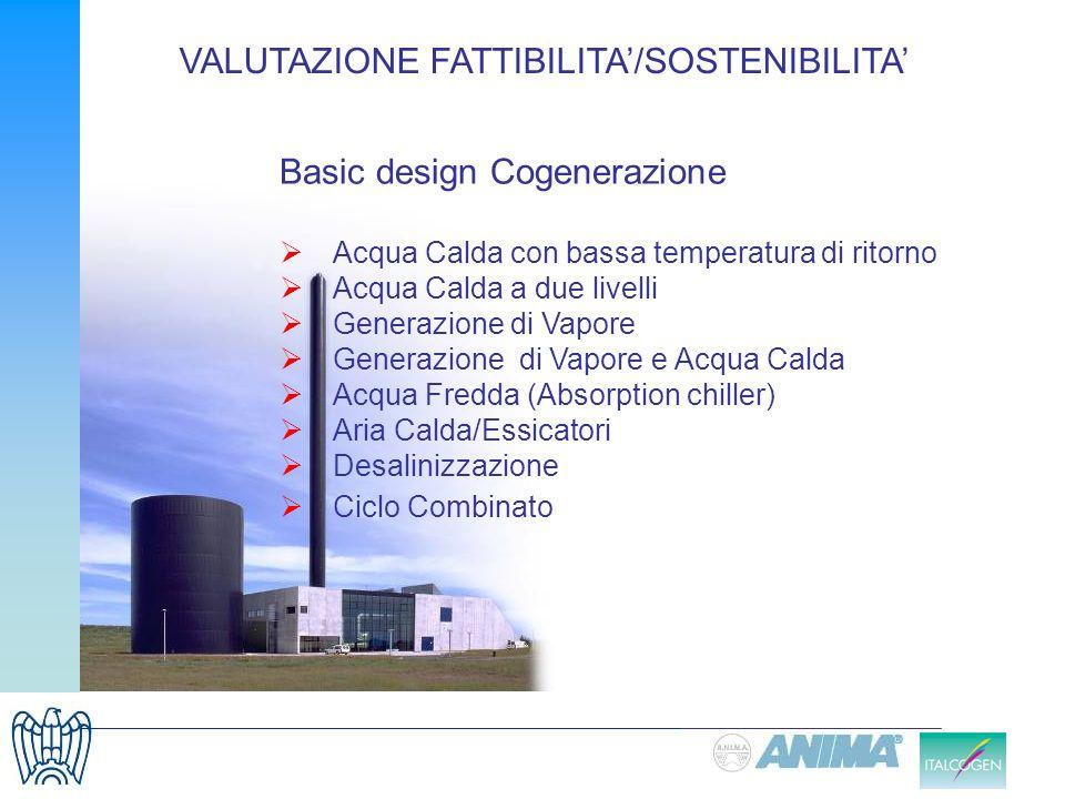 Basic design Cogenerazione Acqua Calda con bassa temperatura di ritorno Acqua Calda a due livelli Generazione di Vapore Generazione di Vapore e Acqua
