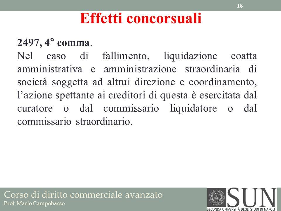 Corso di diritto commerciale avanzato Prof. Mario Campobasso 2497, 4° comma. Nel caso di fallimento, liquidazione coatta amministrativa e amministrazi