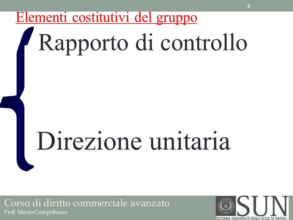 Corso di diritto commerciale avanzato Prof. Mario Campobasso Rapporto di controllo Elementi costitutivi del gruppo Direzione unitaria 2