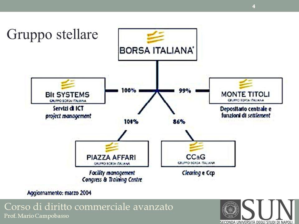 Corso di diritto commerciale avanzato Prof. Mario Campobasso Gruppo stellare 4