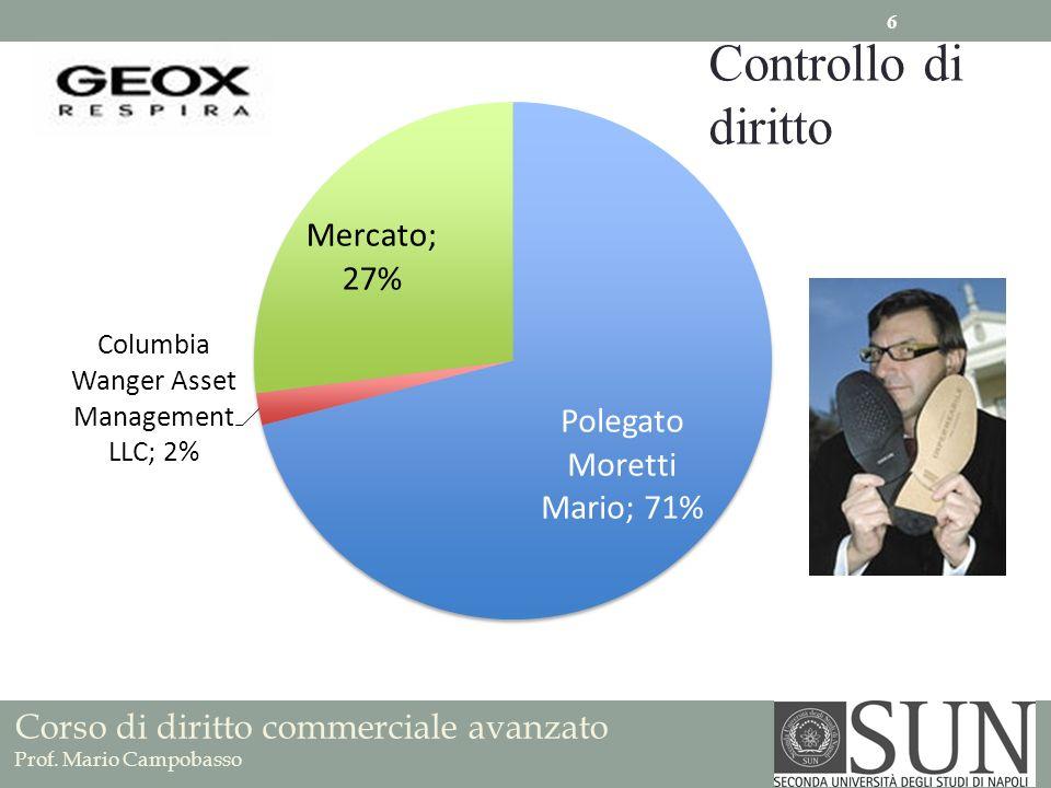 Corso di diritto commerciale avanzato Prof. Mario Campobasso Controllo di diritto 6