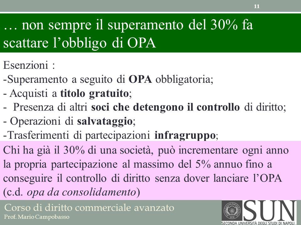 Corso di diritto commerciale avanzato Prof. Mario Campobasso … non sempre il superamento del 30% fa scattare lobbligo di OPA Esenzioni : -Superamento
