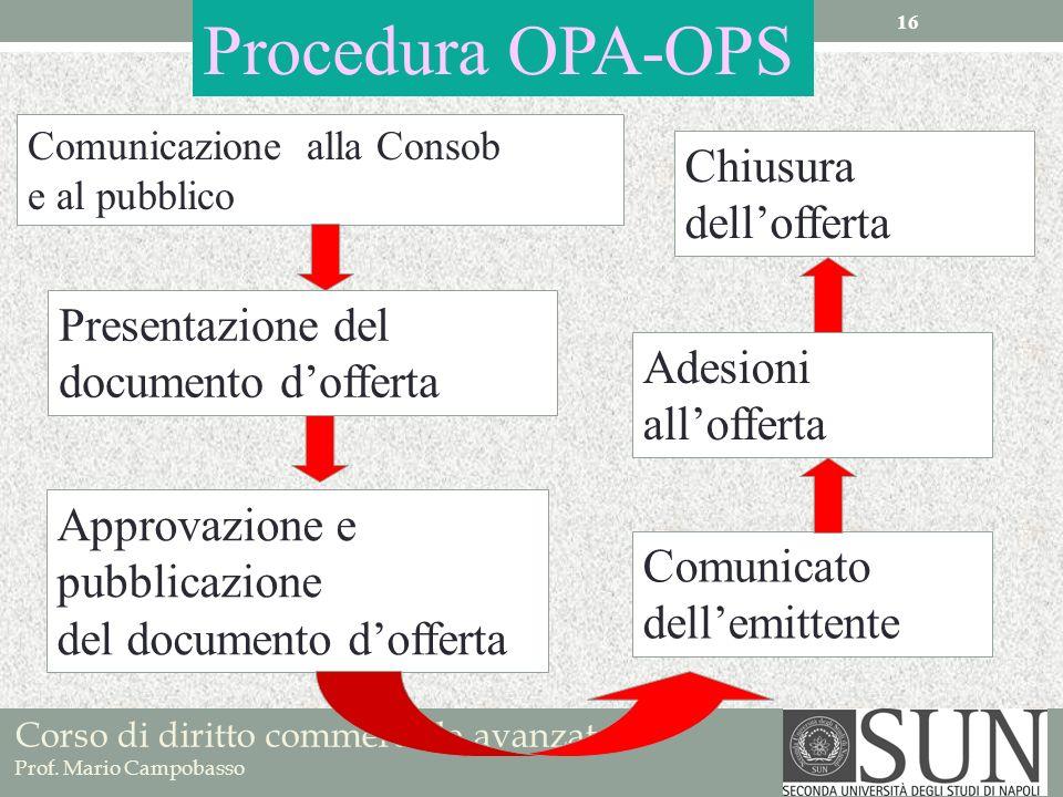 Corso di diritto commerciale avanzato Prof. Mario Campobasso Procedura OPA-OPS Comunicazione alla Consob e al pubblico Presentazione del documento dof