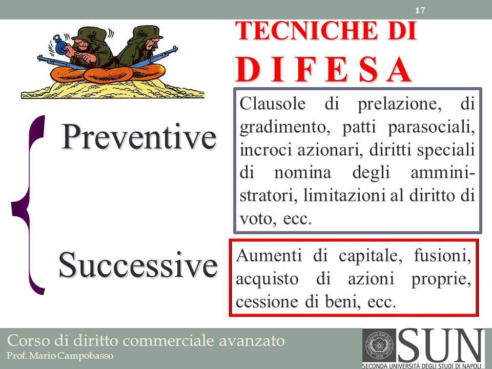 Corso di diritto commerciale avanzato Prof. Mario Campobasso TECNICHE DI D I F E S A Preventive Successive Clausole di prelazione, di gradimento, patt