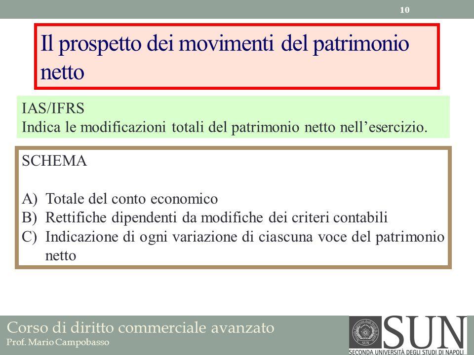 Corso di diritto commerciale avanzato Prof. Mario Campobasso Il prospetto dei movimenti del patrimonio netto IAS/IFRS Indica le modificazioni totali d