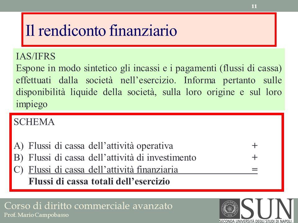 Corso di diritto commerciale avanzato Prof. Mario Campobasso Il rendiconto finanziario IAS/IFRS Espone in modo sintetico gli incassi e i pagamenti (fl
