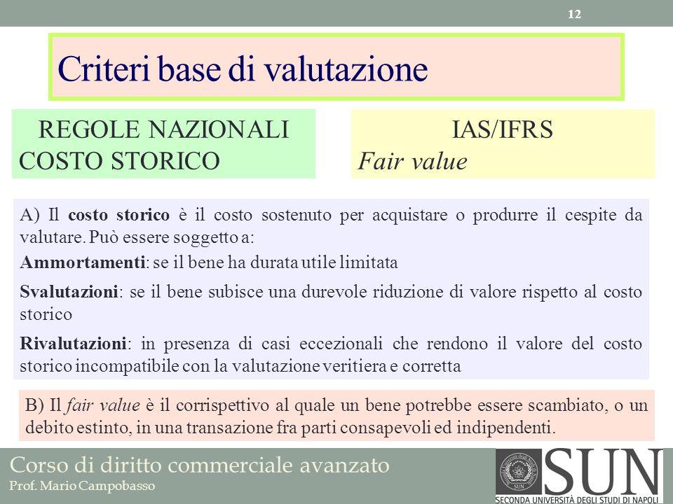 Corso di diritto commerciale avanzato Prof. Mario Campobasso Criteri base di valutazione REGOLE NAZIONALI COSTO STORICO IAS/IFRS Fair value A) Il cost