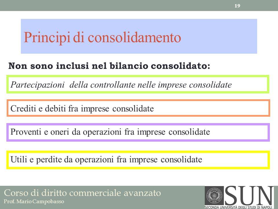 Corso di diritto commerciale avanzato Prof. Mario Campobasso Principi di consolidamento Non sono inclusi nel bilancio consolidato: Partecipazioni dell