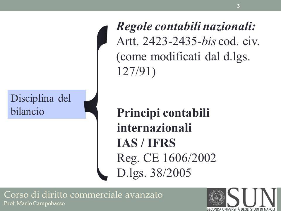 Corso di diritto commerciale avanzato Prof. Mario Campobasso Disciplina del bilancio Regole contabili nazionali: Artt. 2423-2435-bis cod. civ. (come m