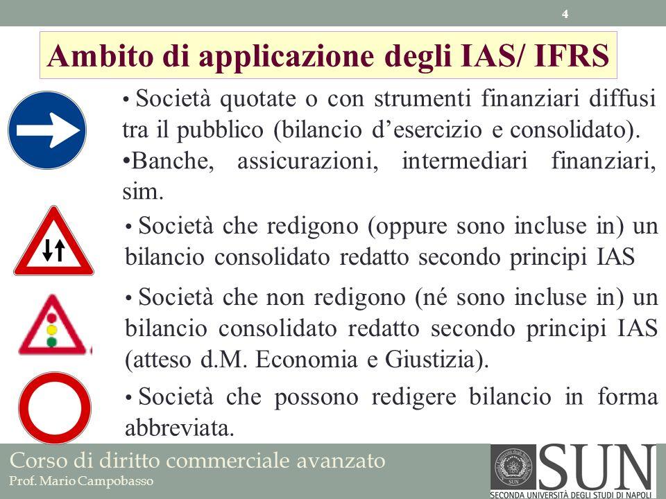 Corso di diritto commerciale avanzato Prof. Mario Campobasso Ambito di applicazione degli IAS/ IFRS Società quotate o con strumenti finanziari diffusi