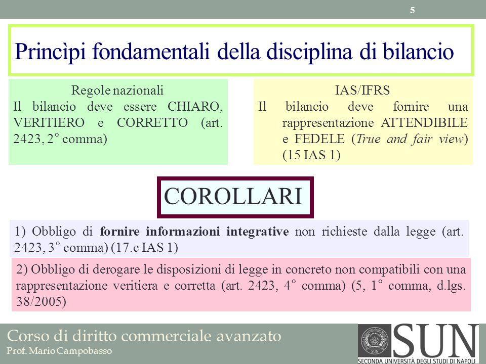 Corso di diritto commerciale avanzato Prof. Mario Campobasso Princìpi fondamentali della disciplina di bilancio Regole nazionali Il bilancio deve esse