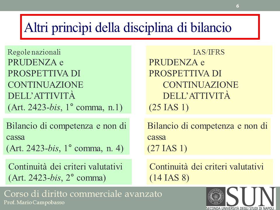 Corso di diritto commerciale avanzato Prof. Mario Campobasso Altri princìpi della disciplina di bilancio Regole nazionali PRUDENZA e PROSPETTIVA DI CO