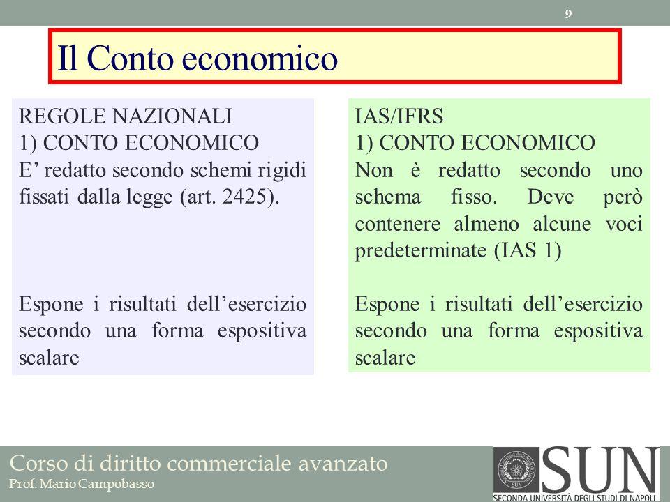 Corso di diritto commerciale avanzato Prof. Mario Campobasso Il Conto economico REGOLE NAZIONALI 1) CONTO ECONOMICO E redatto secondo schemi rigidi fi