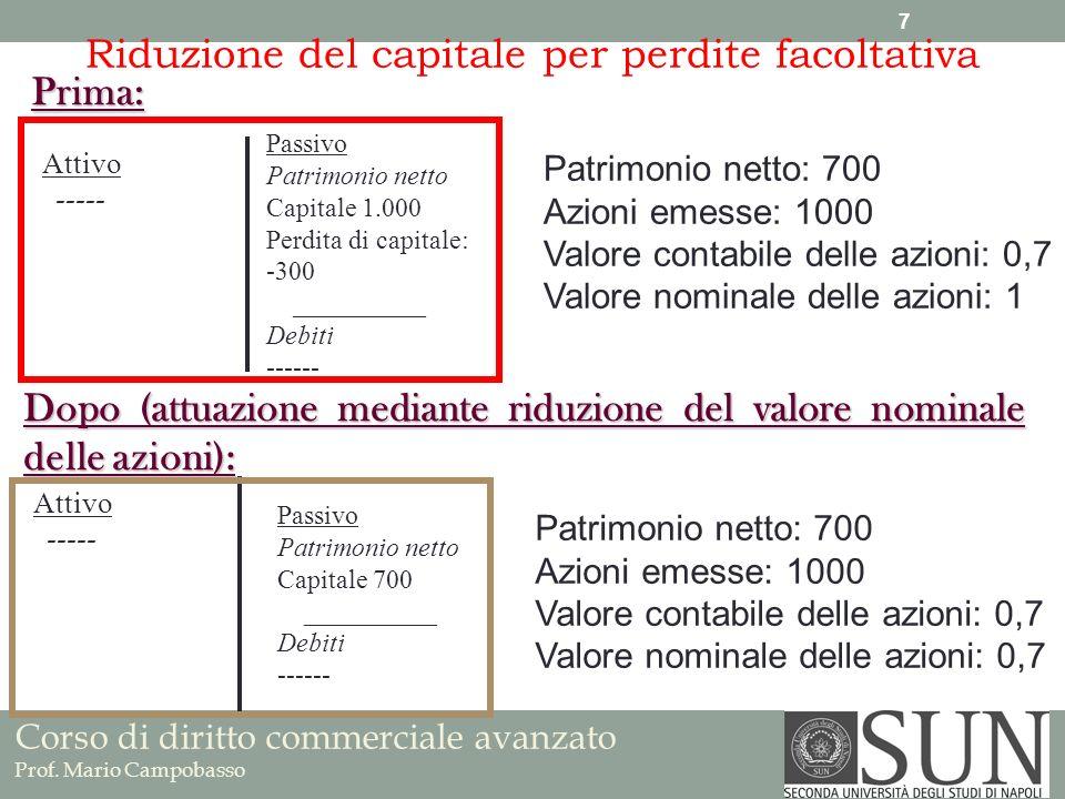 Corso di diritto commerciale avanzato Prof. Mario Campobasso Riduzione del capitale per perdite facoltativa Attivo ----- Passivo Patrimonio netto Capi