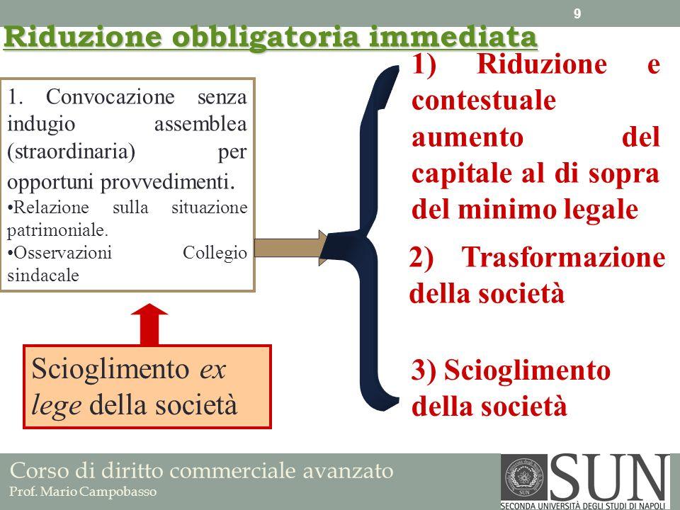 Corso di diritto commerciale avanzato Prof. Mario Campobasso 1. Convocazione senza indugio assemblea (straordinaria) per opportuni provvedimenti. Rela
