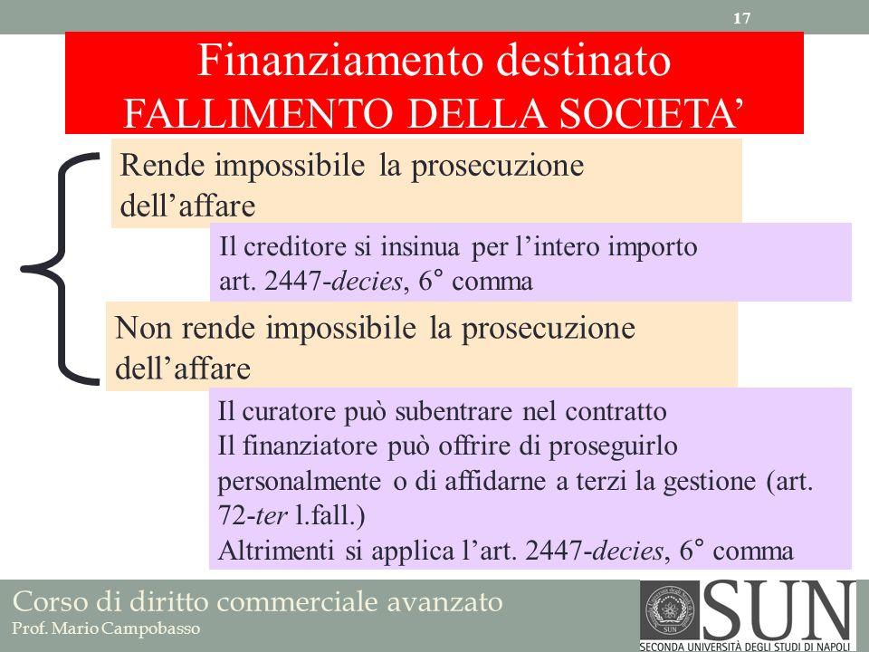 Finanziamento destinato FALLIMENTO DELLA SOCIETA Rende impossibile la prosecuzione dellaffare Non rende impossibile la prosecuzione dellaffare Il cred