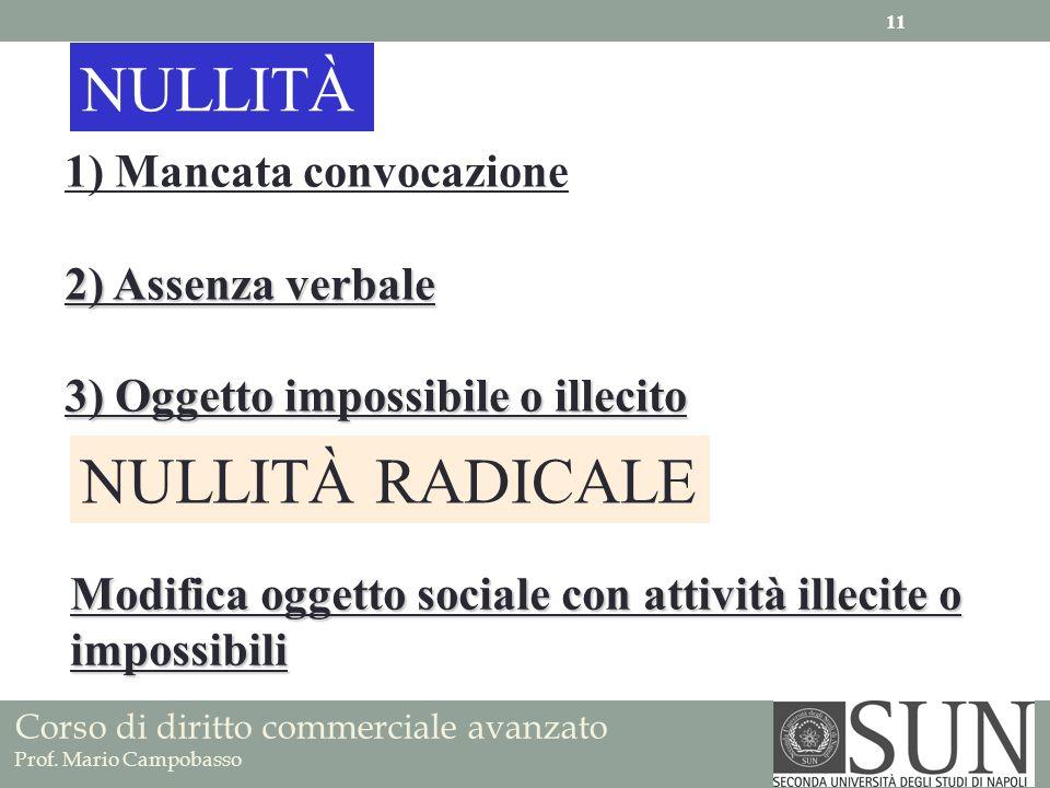 Corso di diritto commerciale avanzato Prof. Mario Campobasso NULLITÀ 1) Mancata convocazione 2) Assenza verbale 3) Oggetto impossibile o illecito NULL