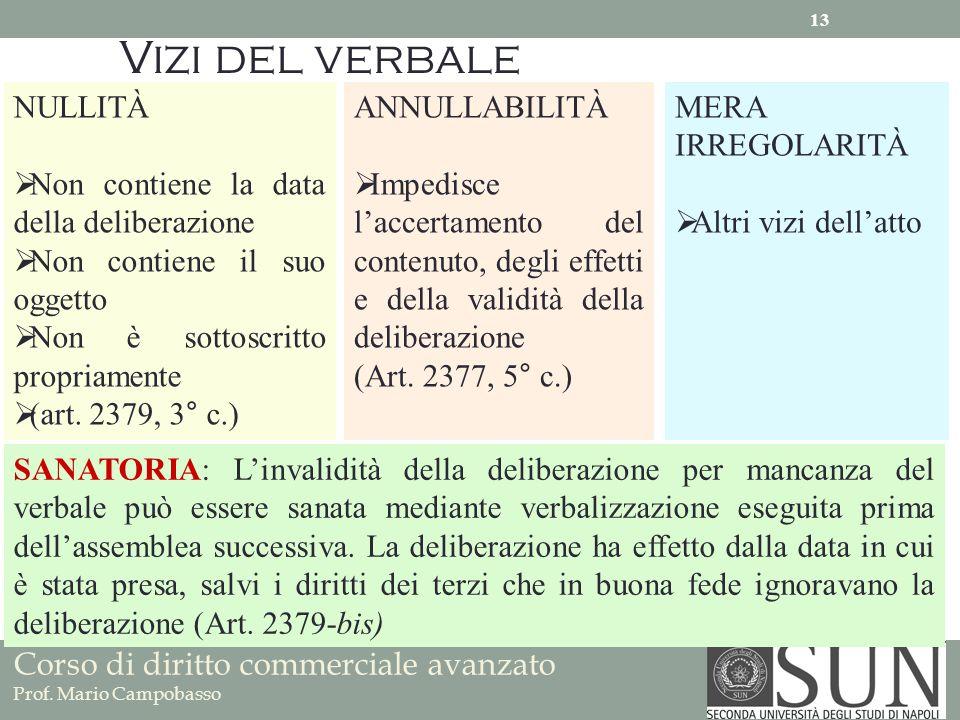 Corso di diritto commerciale avanzato Prof. Mario Campobasso Vizi del verbale NULLITÀ Non contiene la data della deliberazione Non contiene il suo ogg