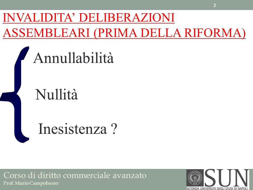 Corso di diritto commerciale avanzato Prof. Mario Campobasso Annullabilità Nullità INVALIDITA DELIBERAZIONI ASSEMBLEARI (PRIMA DELLA RIFORMA) Inesiste