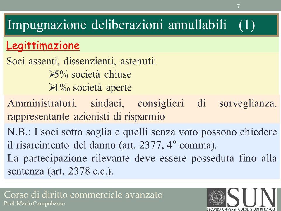 Corso di diritto commerciale avanzato Prof. Mario Campobasso Impugnazione deliberazioni annullabili (1) Legittimazione Soci assenti, dissenzienti, ast