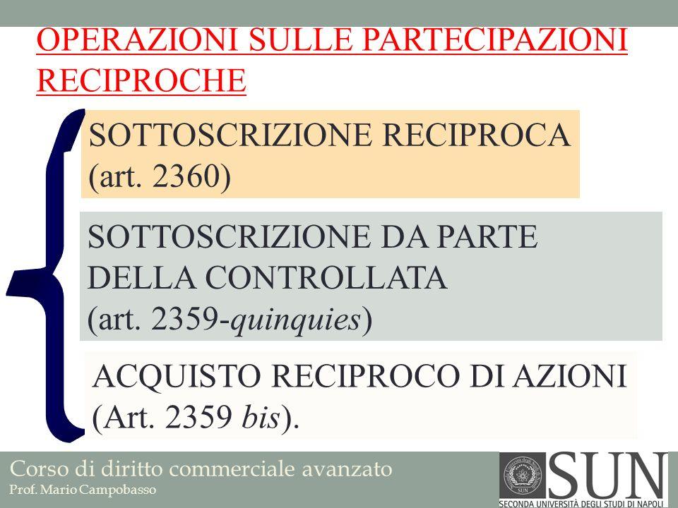 Corso di diritto commerciale avanzato Prof. Mario Campobasso SOTTOSCRIZIONE RECIPROCA (art. 2360) OPERAZIONI SULLE PARTECIPAZIONI RECIPROCHE SOTTOSCRI
