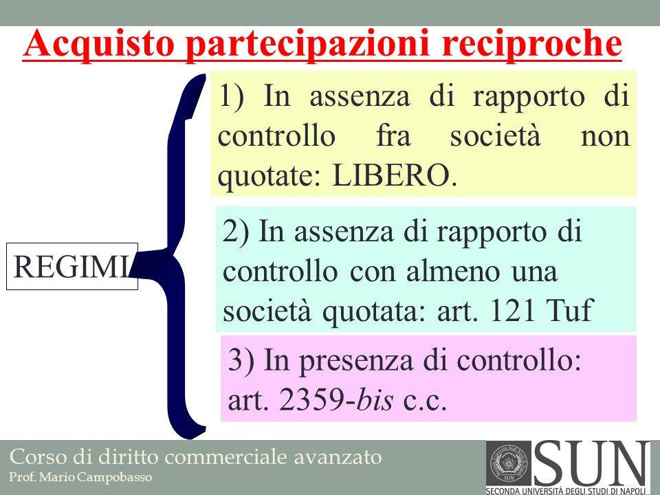 Corso di diritto commerciale avanzato Prof. Mario Campobasso Acquisto partecipazioni reciproche 2) In assenza di rapporto di controllo con almeno una