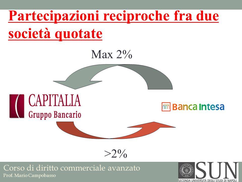 Corso di diritto commerciale avanzato Prof. Mario Campobasso Partecipazioni reciproche fra due società quotate >2% Max 2%