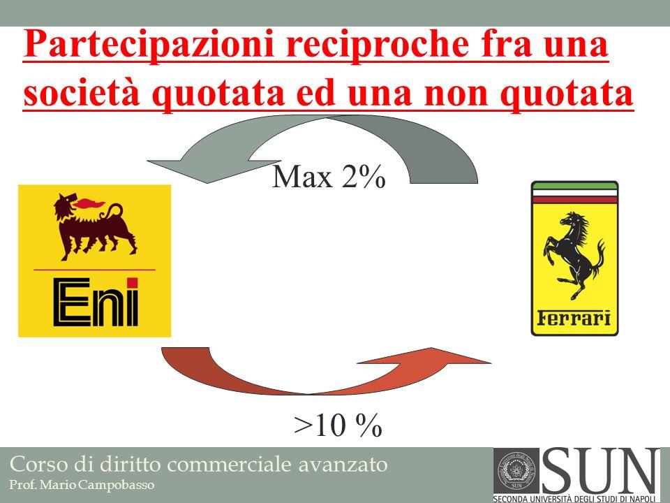 Corso di diritto commerciale avanzato Prof. Mario Campobasso Partecipazioni reciproche fra una società quotata ed una non quotata >10 % Max 2%