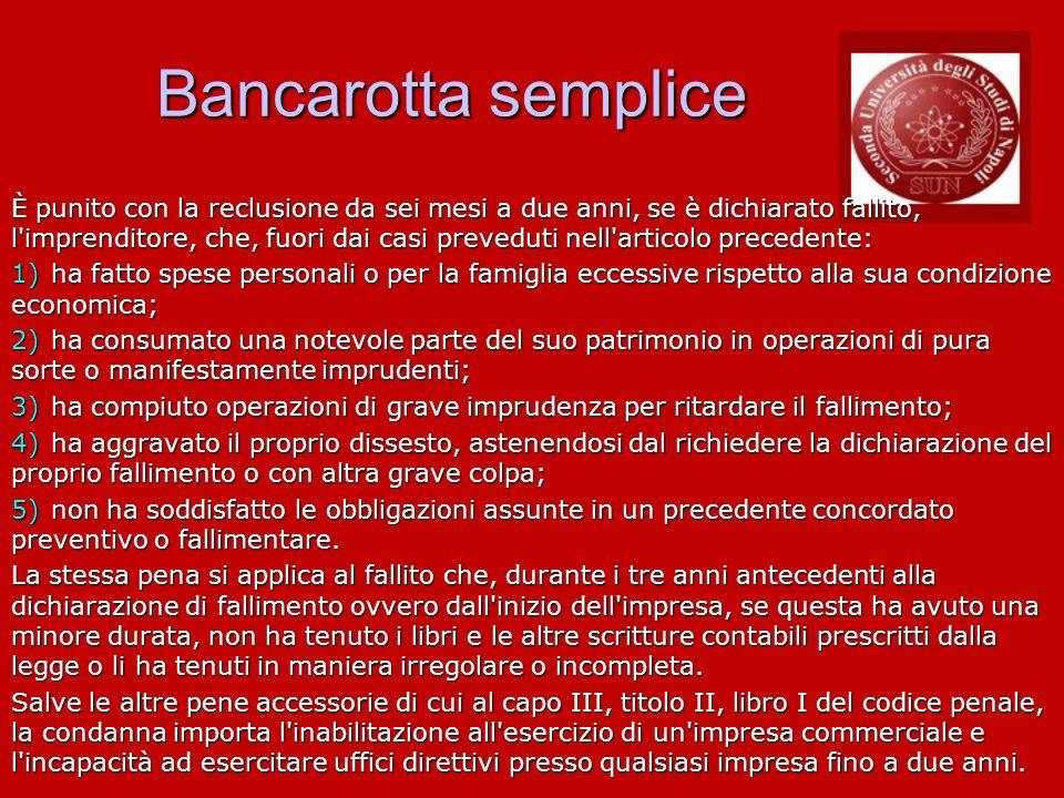 Bancarotta semplice È punito con la reclusione da sei mesi a due anni, se è dichiarato fallito, l'imprenditore, che, fuori dai casi preveduti nell'art