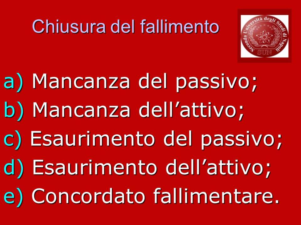 Chiusura del fallimento a) Mancanza del passivo; b) Mancanza dellattivo; c) Esaurimento del passivo; d) Esaurimento dellattivo; e) Concordato fallimen