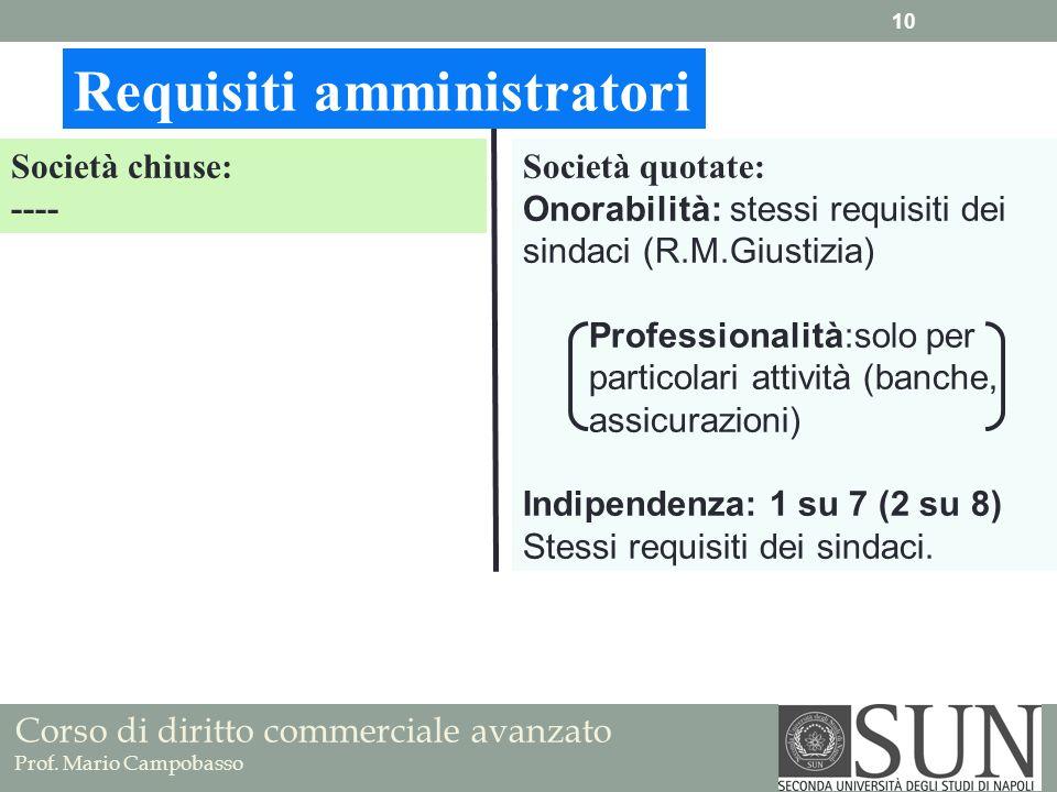 Corso di diritto commerciale avanzato Prof. Mario Campobasso Requisiti amministratori Società chiuse: ---- Società quotate: Onorabilità: stessi requis