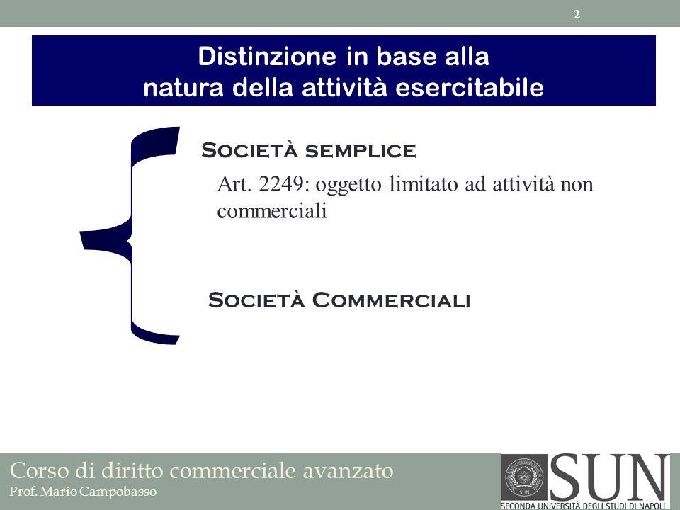 Società semplice Società Commerciali Art. 2249: oggetto limitato ad attività non commerciali Distinzione in base alla natura della attività esercitabi