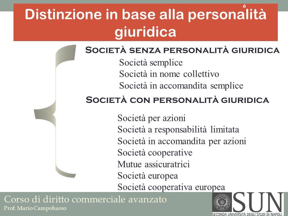 Società senza personalità giuridica Società con personalità giuridica Società semplice Società in nome collettivo Società in accomandita semplice Dist