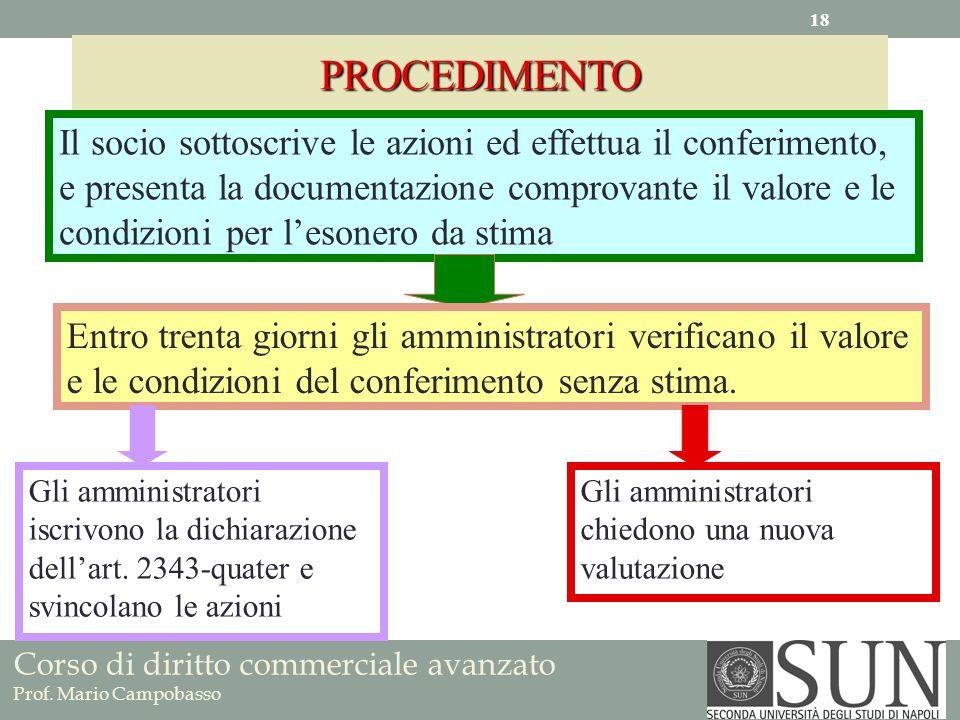 Corso di diritto commerciale avanzato Prof. Mario Campobasso PROCEDIMENTO Il socio sottoscrive le azioni ed effettua il conferimento, e presenta la do