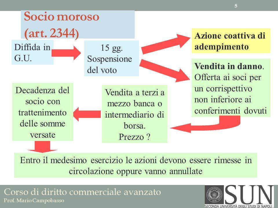 Corso di diritto commerciale avanzato Prof. Mario Campobasso Socio moroso (art. 2344 ) Diffida in G.U. Azione coattiva di adempimento 15 gg. Sospensio