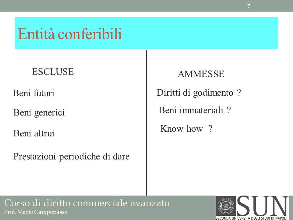 Corso di diritto commerciale avanzato Prof.Mario Campobasso Il procedimento di stima (art.
