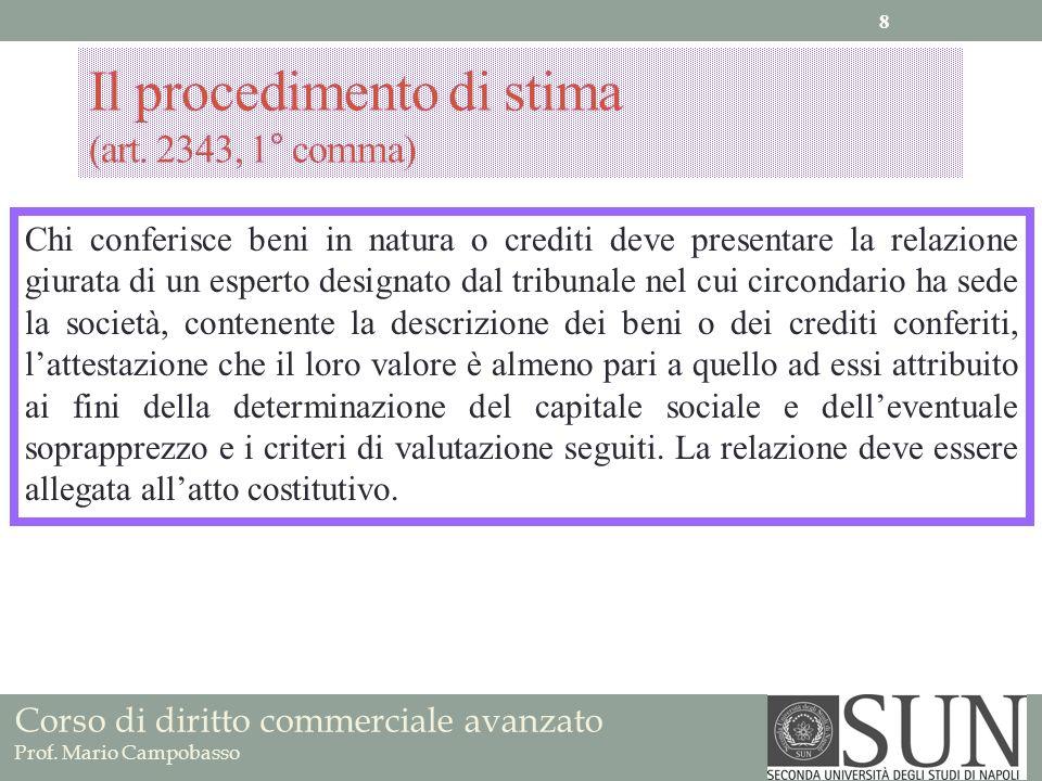 Corso di diritto commerciale avanzato Prof. Mario Campobasso Il procedimento di stima (art. 2343, 1° comma) Chi conferisce beni in natura o crediti de