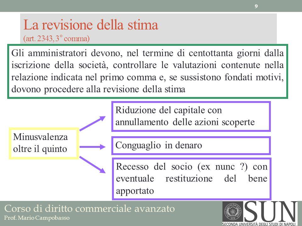 Corso di diritto commerciale avanzato Prof. Mario Campobasso La revisione della stima (art. 2343, 3° comma) Gli amministratori devono, nel termine di