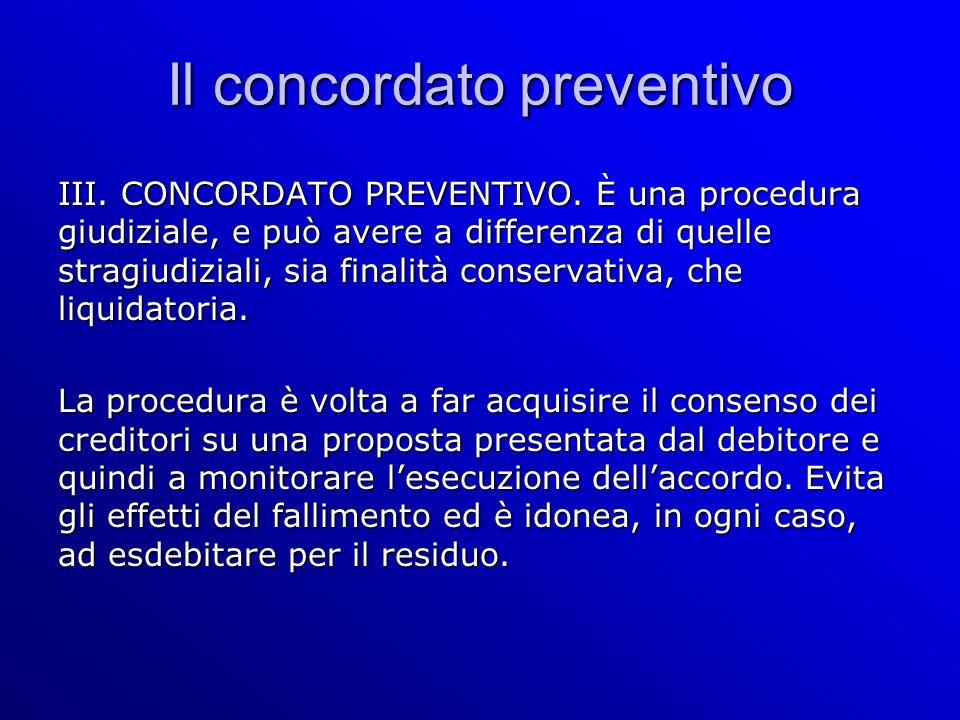 Il concordato preventivo III. CONCORDATO PREVENTIVO.