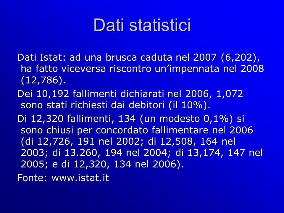 Dati statistici Dati Istat: ad una brusca caduta nel 2007 (6,202), ha fatto viceversa riscontro unimpennata nel 2008 (12,786).