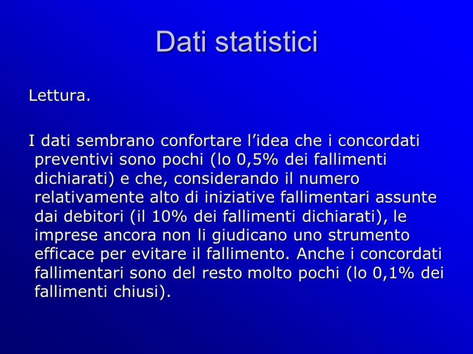Dati statistici Lettura.