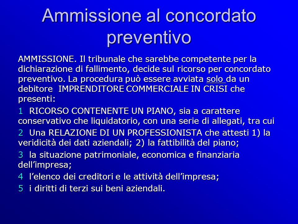 Ammissione al concordato preventivo AMMISSIONE.