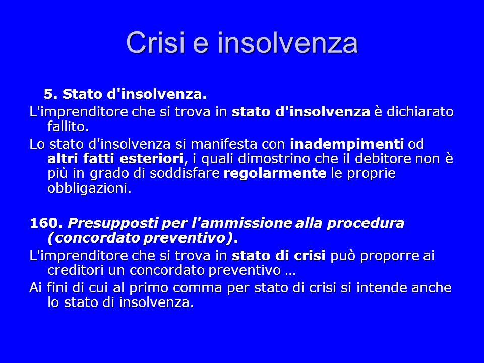 Crisi e insolvenza 5. Stato d'insolvenza. L'imprenditore che si trova in stato d'insolvenza d'insolvenza è dichiarato fallito. Lo stato d'insolvenza s