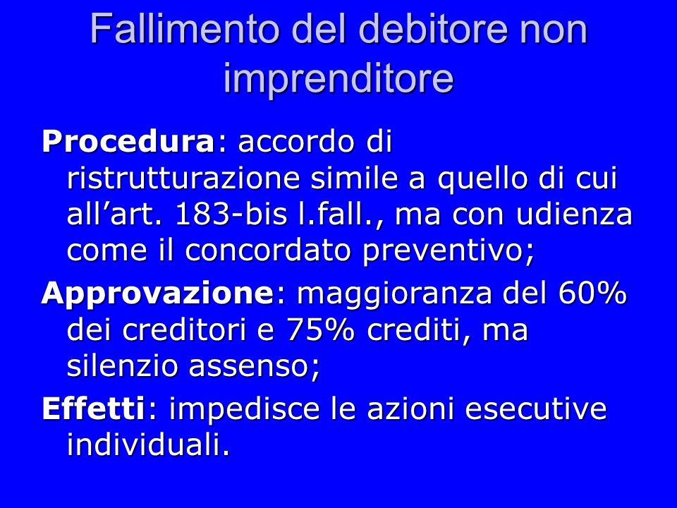 Fallimento del debitore non imprenditore Procedura: accordo di ristrutturazione simile a quello di cui allart. 183-bis l.fall., ma con udienza come il