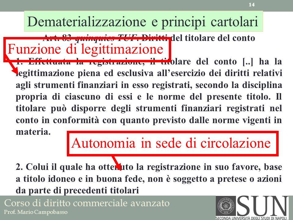 Corso di diritto commerciale avanzato Prof. Mario Campobasso Art. 83-quinquies TUF. Diritti del titolare del conto 1. Effettuata la registrazione, il