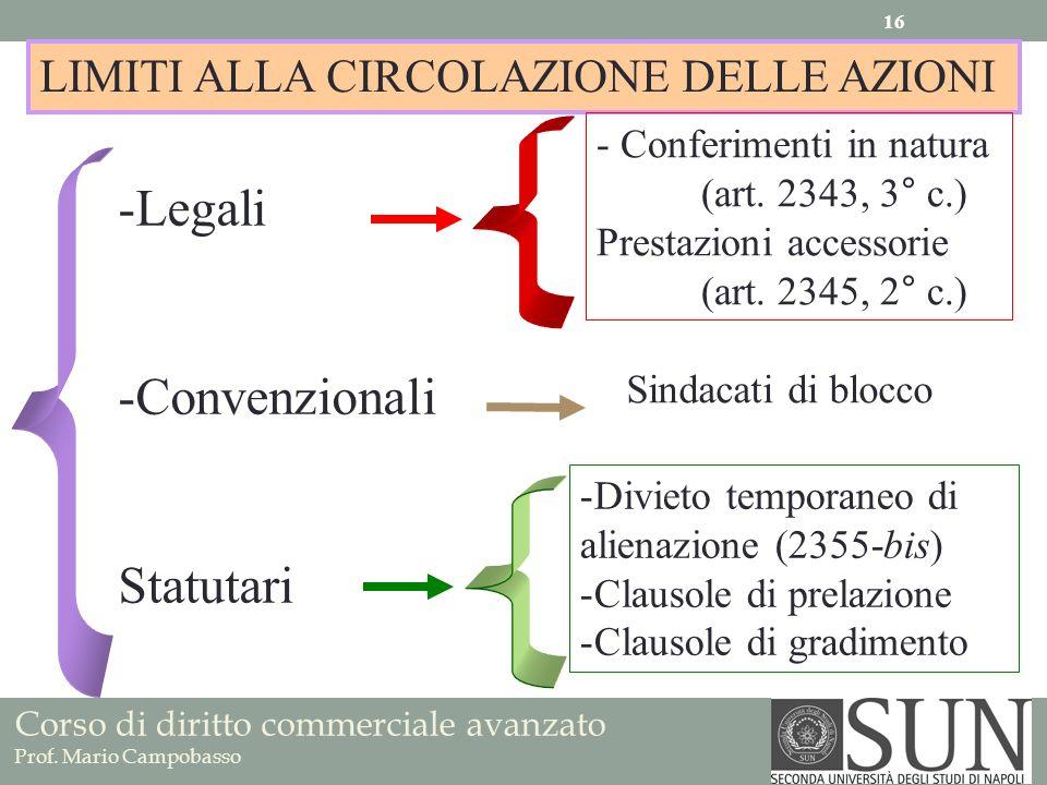 Corso di diritto commerciale avanzato Prof. Mario Campobasso LIMITI ALLA CIRCOLAZIONE DELLE AZIONI -Legali -Convenzionali Statutari - Conferimenti in