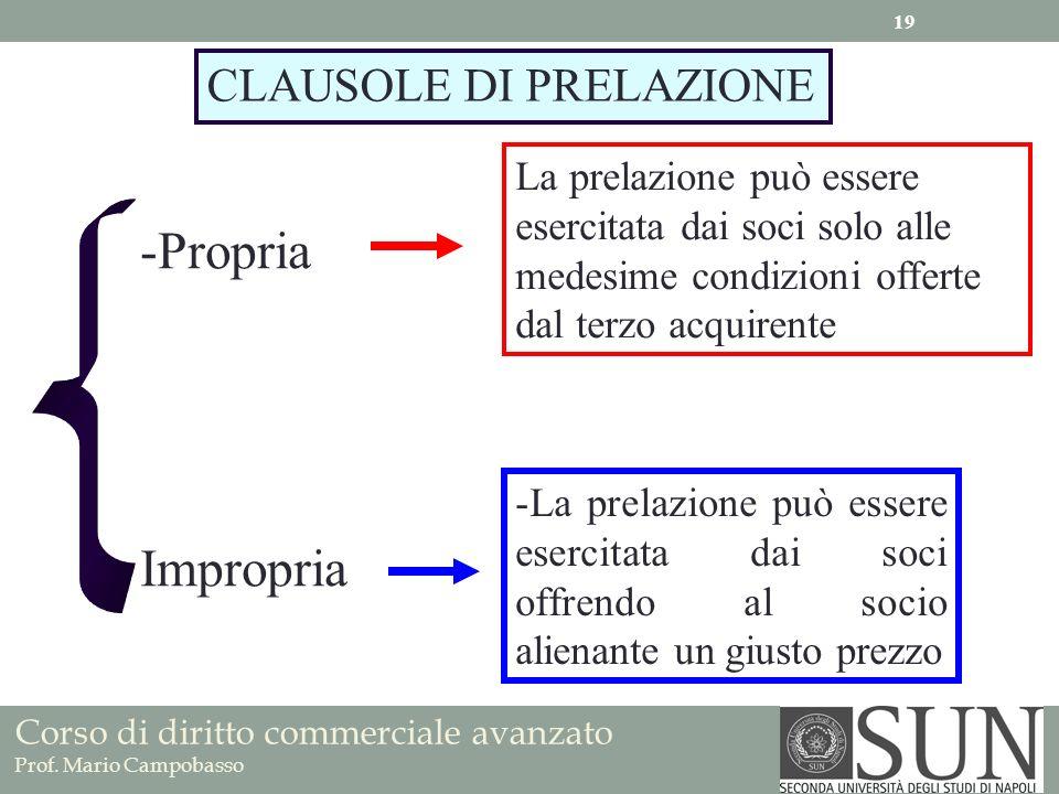 Corso di diritto commerciale avanzato Prof. Mario Campobasso CLAUSOLE DI PRELAZIONE -Propria Impropria La prelazione può essere esercitata dai soci so