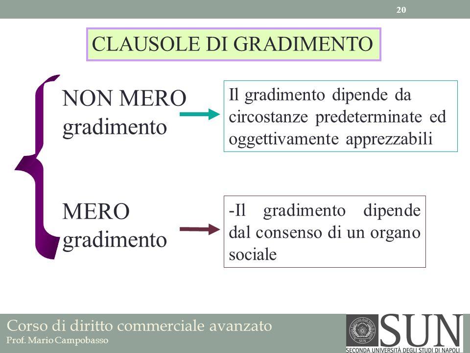 Corso di diritto commerciale avanzato Prof. Mario Campobasso CLAUSOLE DI GRADIMENTO NON MERO gradimento MERO gradimento Il gradimento dipende da circo