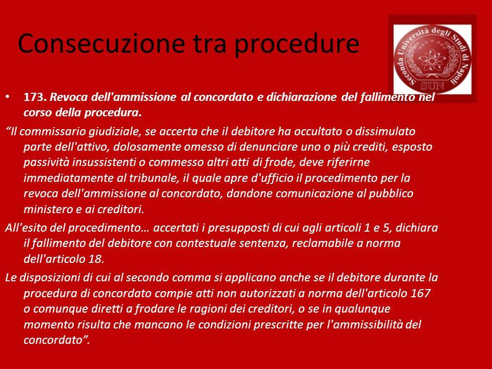 Consecuzione tra procedure 173. Revoca dell'ammissione al concordato e dichiarazione del fallimento nel corso della procedura. Il commissario giudizia